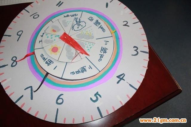 一、作品名称: 《转转乐》 二、制作材料: 三个圆形蛋糕盒盖子、大回形针、直角尺、水彩笔 三、制作过程: 1、把三个圆形的蛋糕盒盖子修剪成三个逐渐变小的圆。 2、最大的圆形画上时钟的格子,其次小的圆形用笔分为五格并填写上星期一至星期五,最小的圆形用笔分为几格并在格子里画出晴天、雨天、阴天、雷阵雨、雪天、刮风的天气。 3、找到三个圆形的中心点,用大回形针戳破每个圆形的中心点,让三个圆形固定在一下,并且圆形可以转动。 4、最后装上时钟、星期、天气的指针。 四、教具玩法: 1、幼儿可以根据每天的天气转动天气盘,