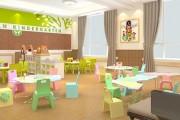 幼儿园设计,市面上的家装公司就可以满足?