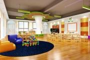吉林幼儿园装修设计预算清单有哪些