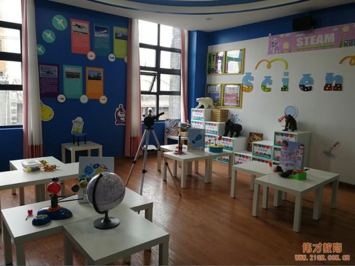 补充学前教育短板,开启幼儿教育新时代——云南昭通伟才幼儿园盛大开园!