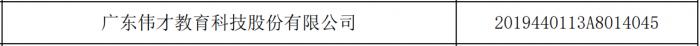 伟才教育成功入选广东省2019年科技型中小企业