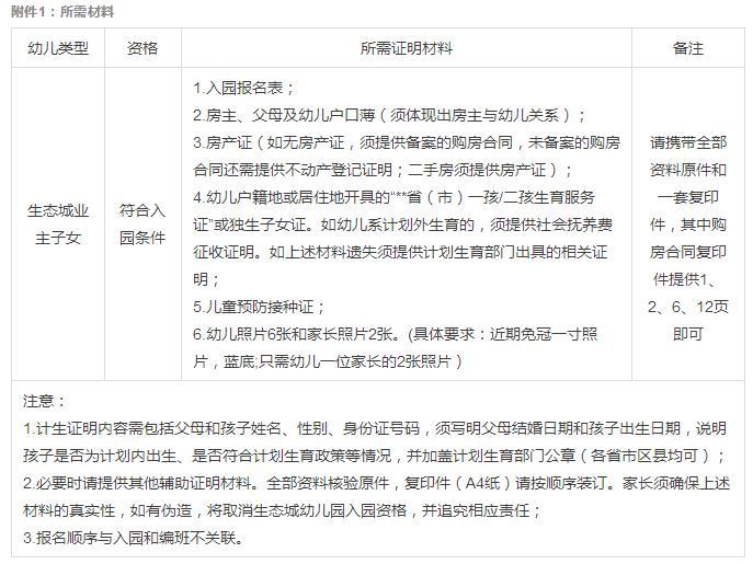天津生态城伟才幼儿园2017-2018学年秋季招生简章
